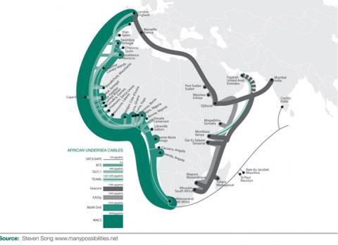 L'essor du numérique en Afrique de l'Ouest : entre opportunités économiques et cybermenaces, CEIS